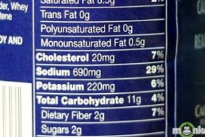 How to Read Nutrition Labels for Better Health